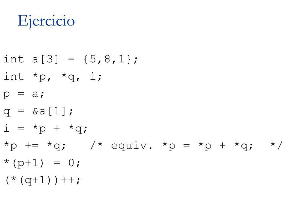 Ejercicio int a[3] = {5,8,1}; int *p, *q, i; p = a; q = &a[1]; i = *p + *q; *p += *q; /* equiv.